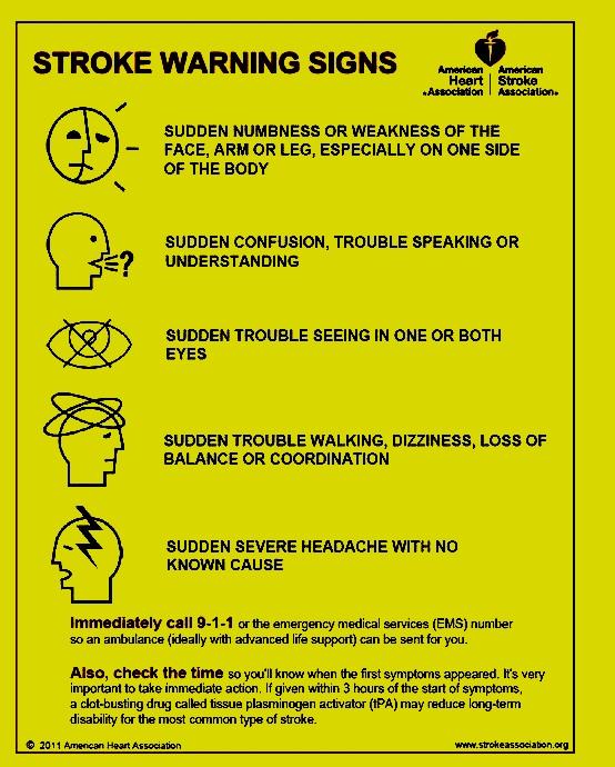 stroke-warning-signs